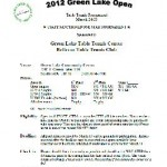 2012 Green Lake Open Entry Form